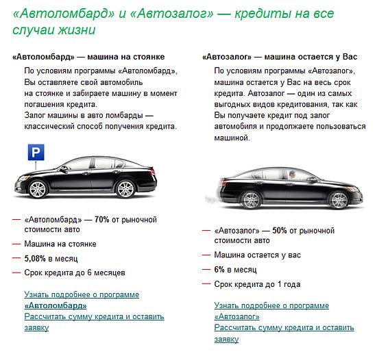 Автоломбард и автозалог