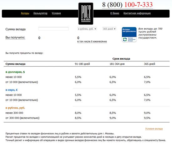 Онлайн калькулятор депозитов банка