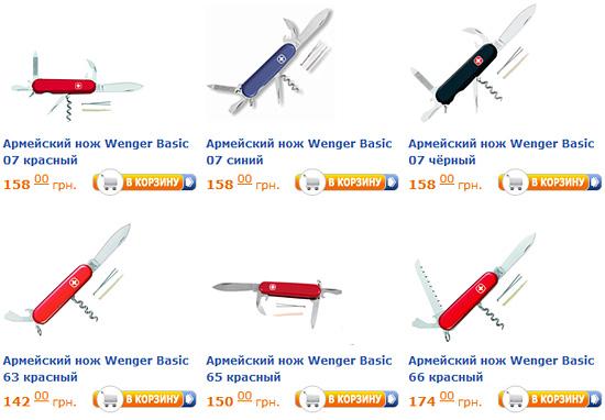 Швейцарские ножи Wenger