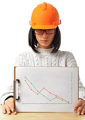 Влияние производительности труда на себестоимость продукции