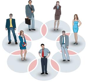 Корпоративный сайт или группа в соцсети?