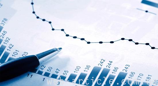 Анализ и улучшение прибыльности проекта