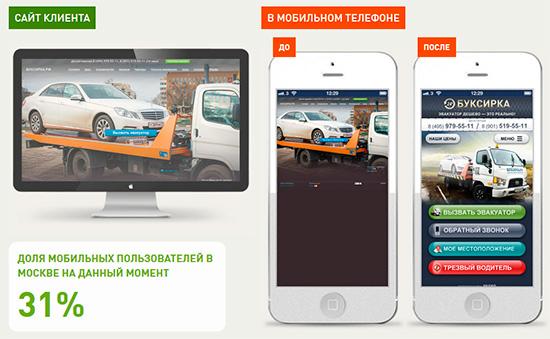 Адаптация сайта к формату смартфона