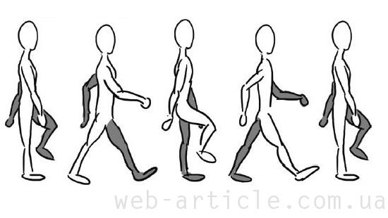 Как сделать анимацию ходьбы 317