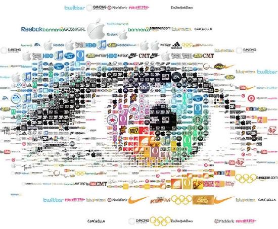 Логотипы в виде глаза