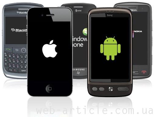 Анализ рынка смартфонов