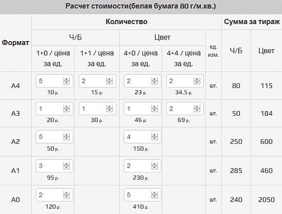 Таблица стоимостей печати
