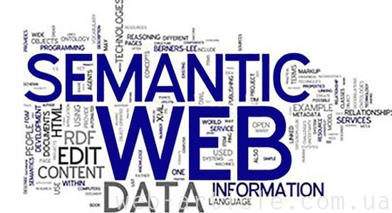 составление семантического ядра сайта