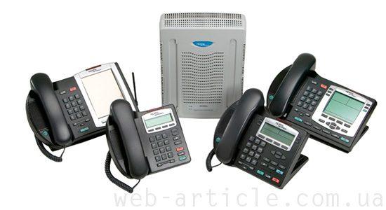 современные IP-телефоны