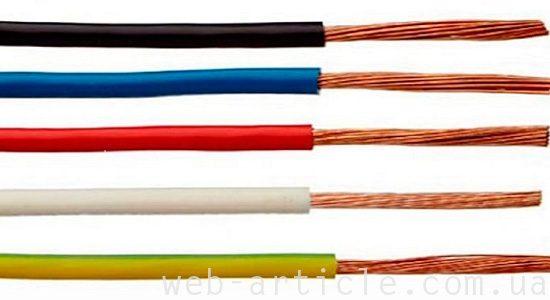 виды кабелей