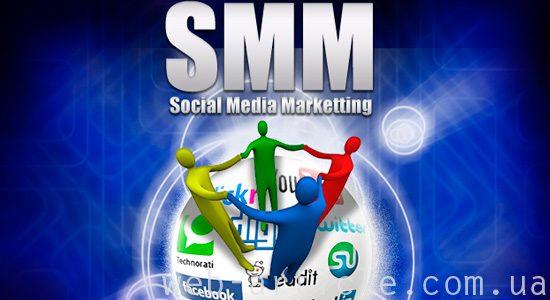 SMM стратегия