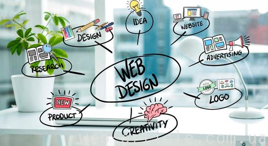 разработка и создание качественного сайта