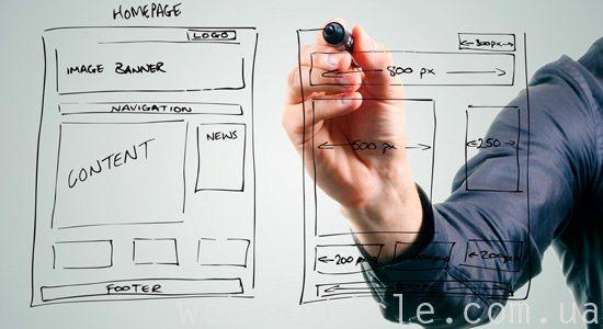 разработка структуры сайта