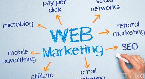 роль веб-маркетинга в продвижении сайта