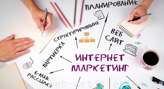 продвижение сайта с помощью онлайн-маркетинга