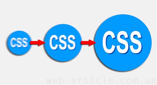 CSS файлы асинхронно