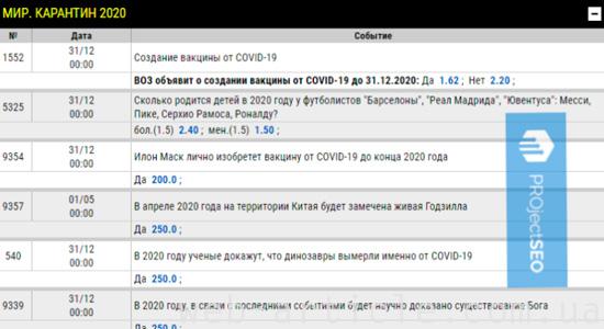сайт о ковид-19