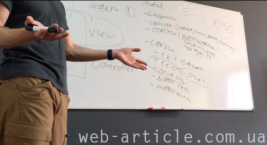 составление технического задания для программирования